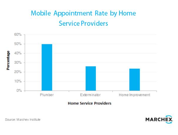 mchxinstituteblog-mobile-home-service-1